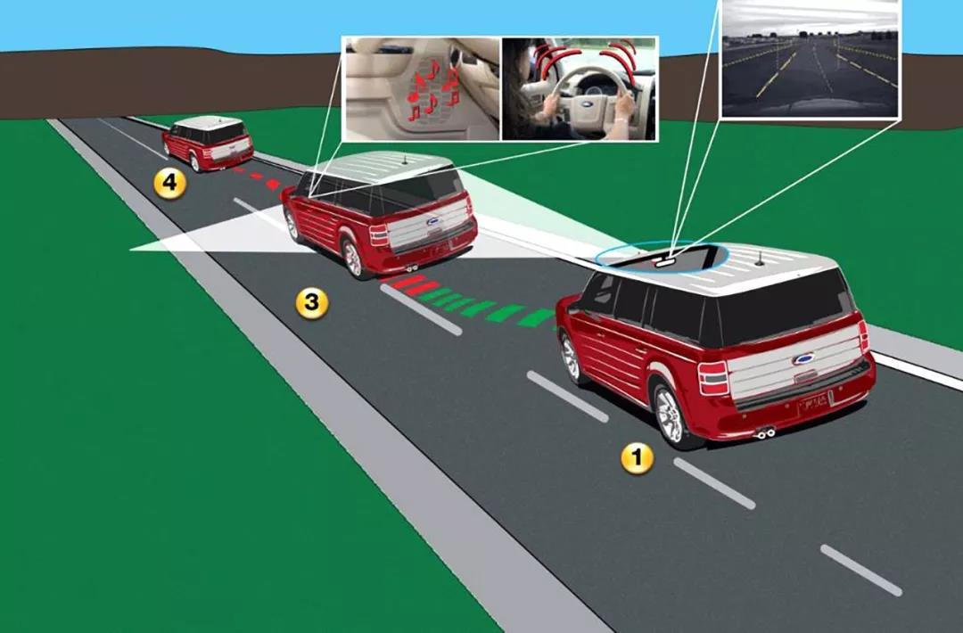 谈中国汽车电子设计的驱动力——专访一博科技有限公司
