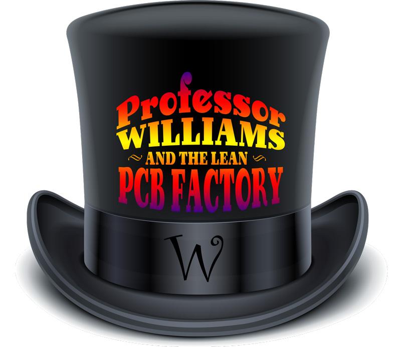 威利·旺卡的精益案例研究