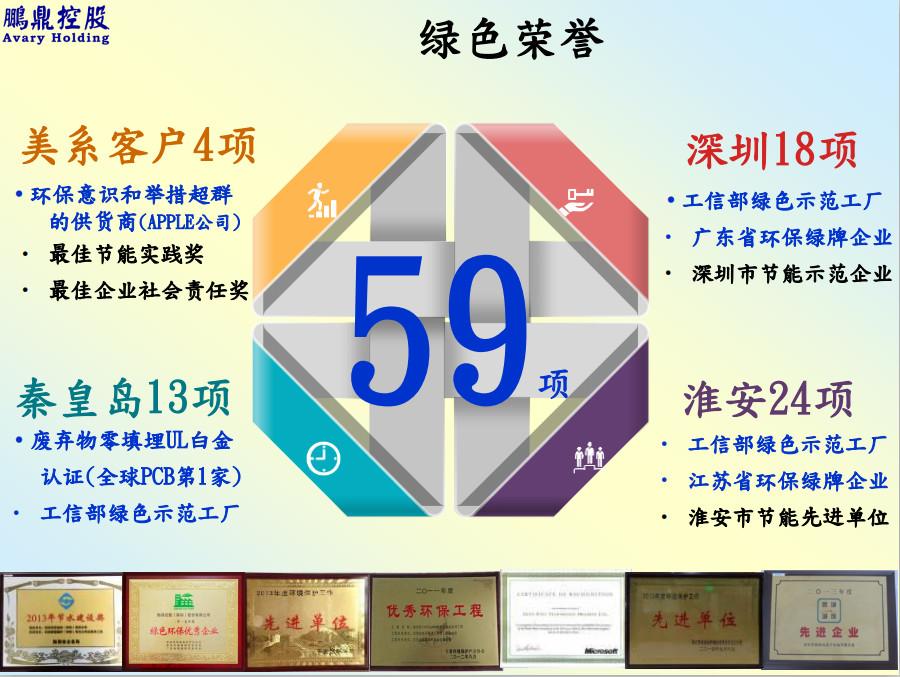 鹏鼎控股:2018年全年营收超260亿 同比增8.89%