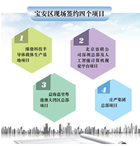 臻鼎科技半导体载板生产基地项目签约深圳
