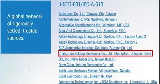 咨询认证 | 常州博康电子技术有限公司通过IPC QML认证